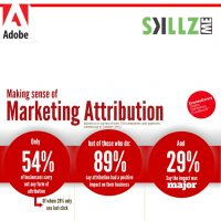 Making Sense of Marketing Attribution [Infographic]