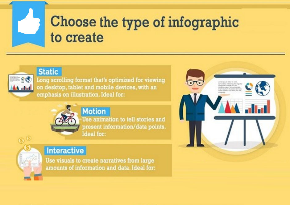 Six Steps to Creating a Successful Infographic for Your Business [Infographic]