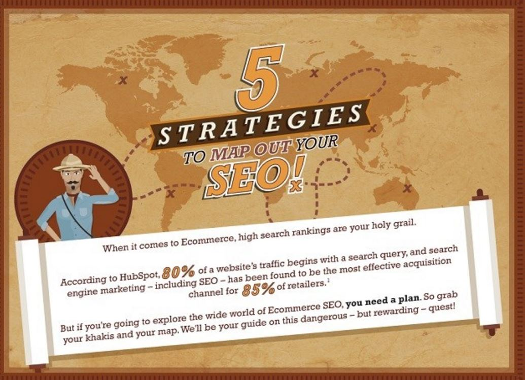 Explore 5 Strategies to Map Out Your SEO [Infographic]