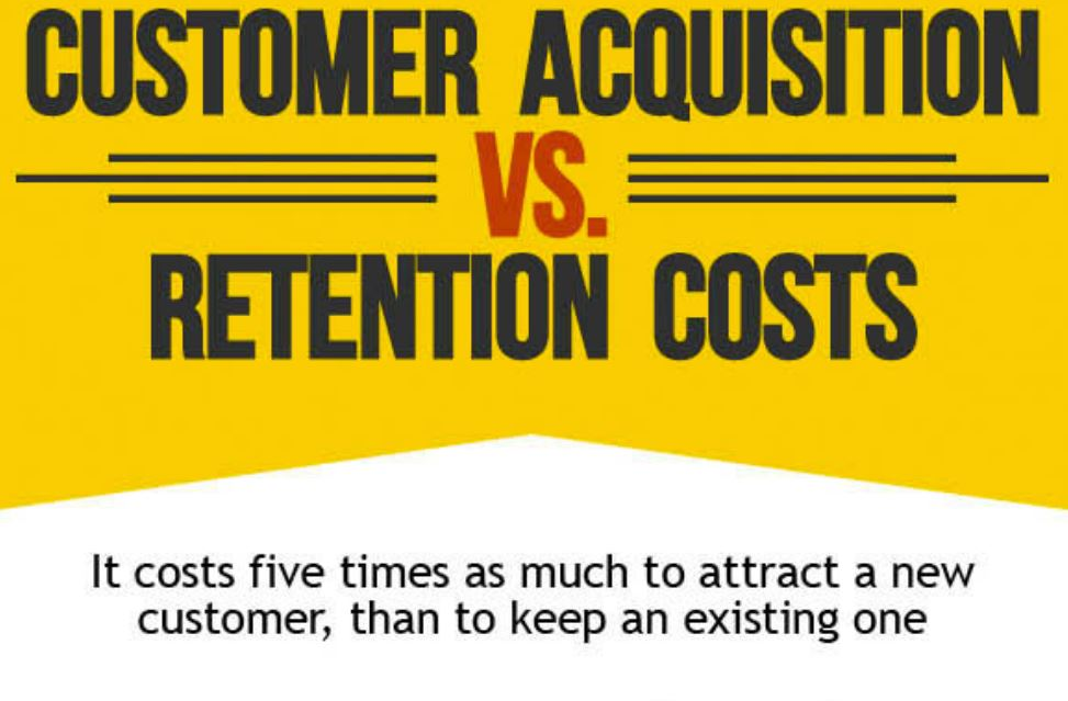 Do you know Customer Acquisition Vs. Retention [Infographic]