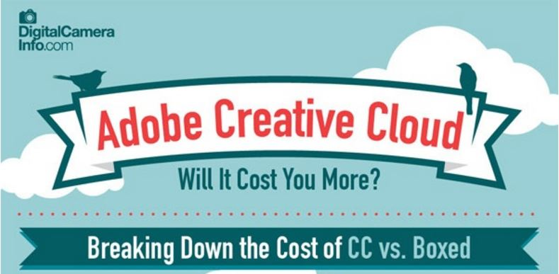The Cost of Adobe Creative Cloud [Infographic]