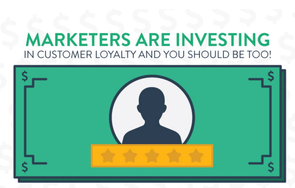 Marketers Are Investing In Customer Loyalty And You Should Too [Infographic]