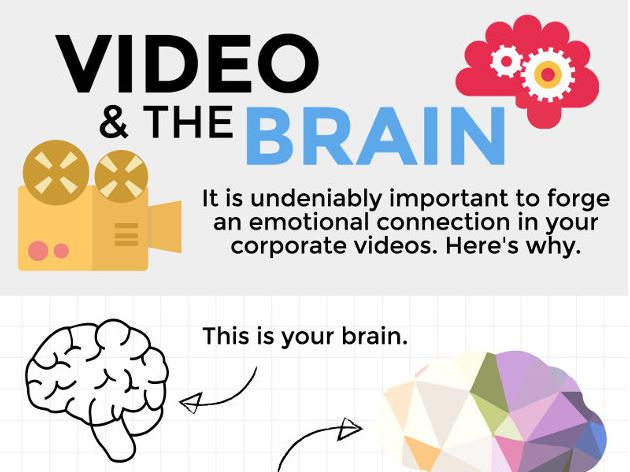 Your Brain on Video: Use Emotions to Tell Your Brand Story [Infographic]