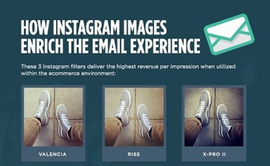 How Instagram Images Enrich the Email Experience [Infographic]
