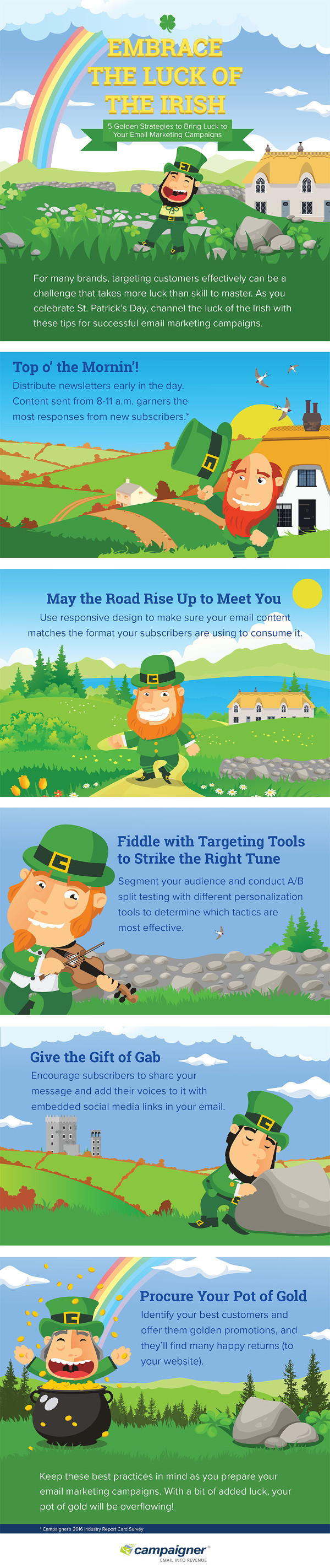 Five Golden Strategies to Bring Luck to Your Email Campaigns