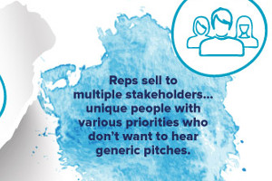 Agile Selling for the Real World [Infographic]