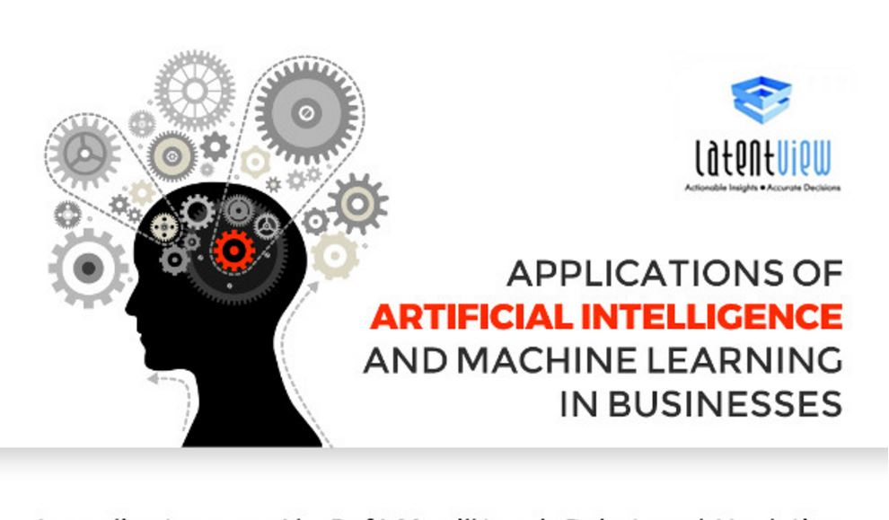 Let's go Artificial Intelligence, or is it to early for Implementing AI and Machine Learning [Infographic]
