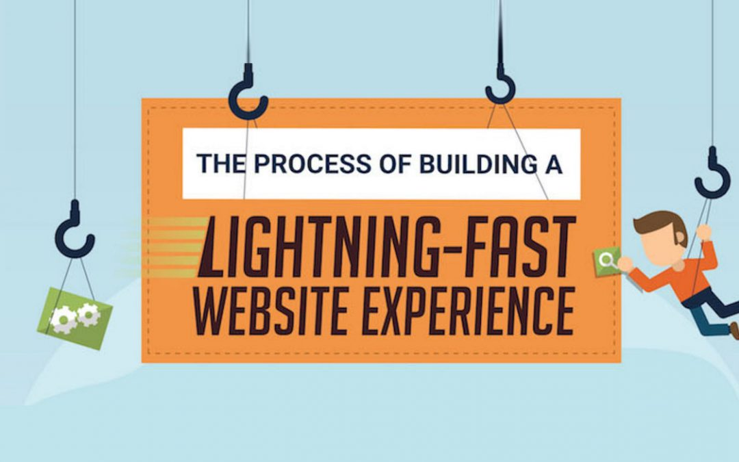 The Process of Building A Lightning-Fast Web Experience [Infographic]