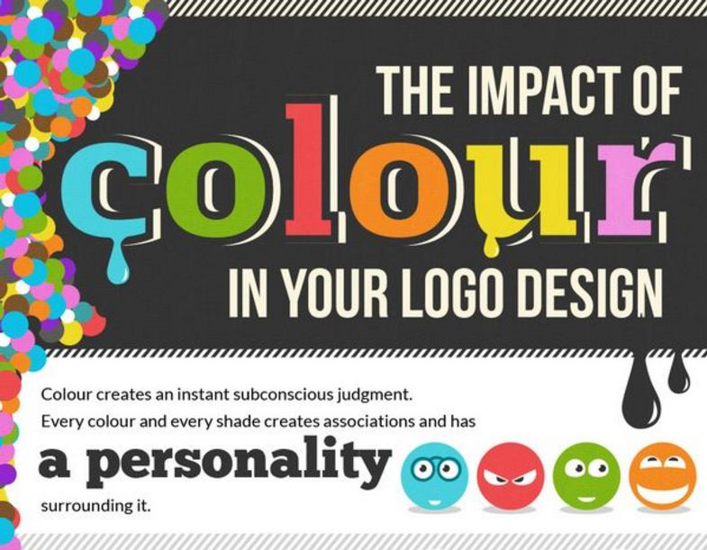 Impact of Color In Logo Design [Infographic]