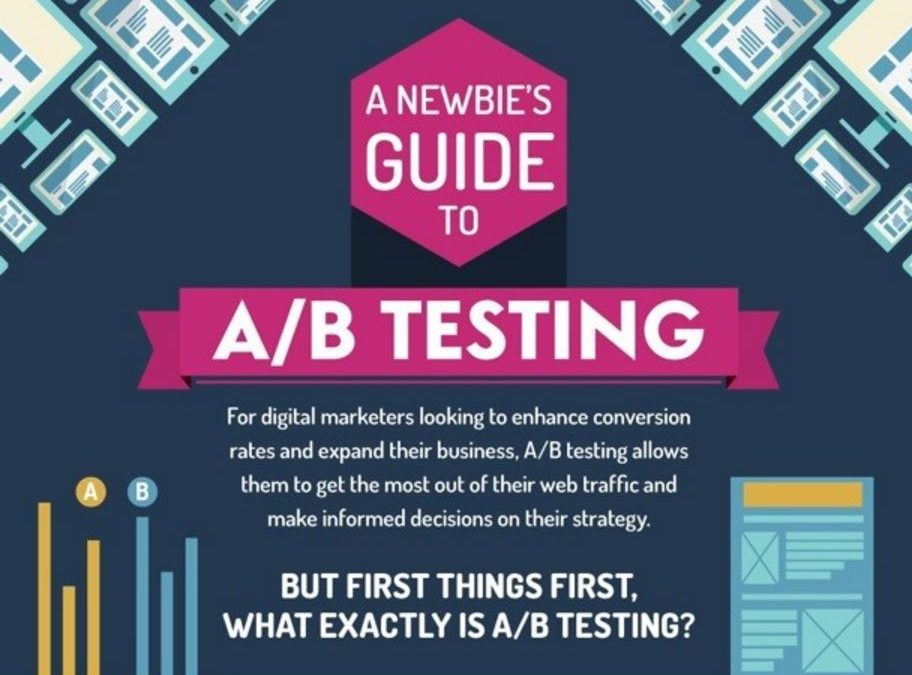 A Newbie's A/B Testing Guide [Infographic]