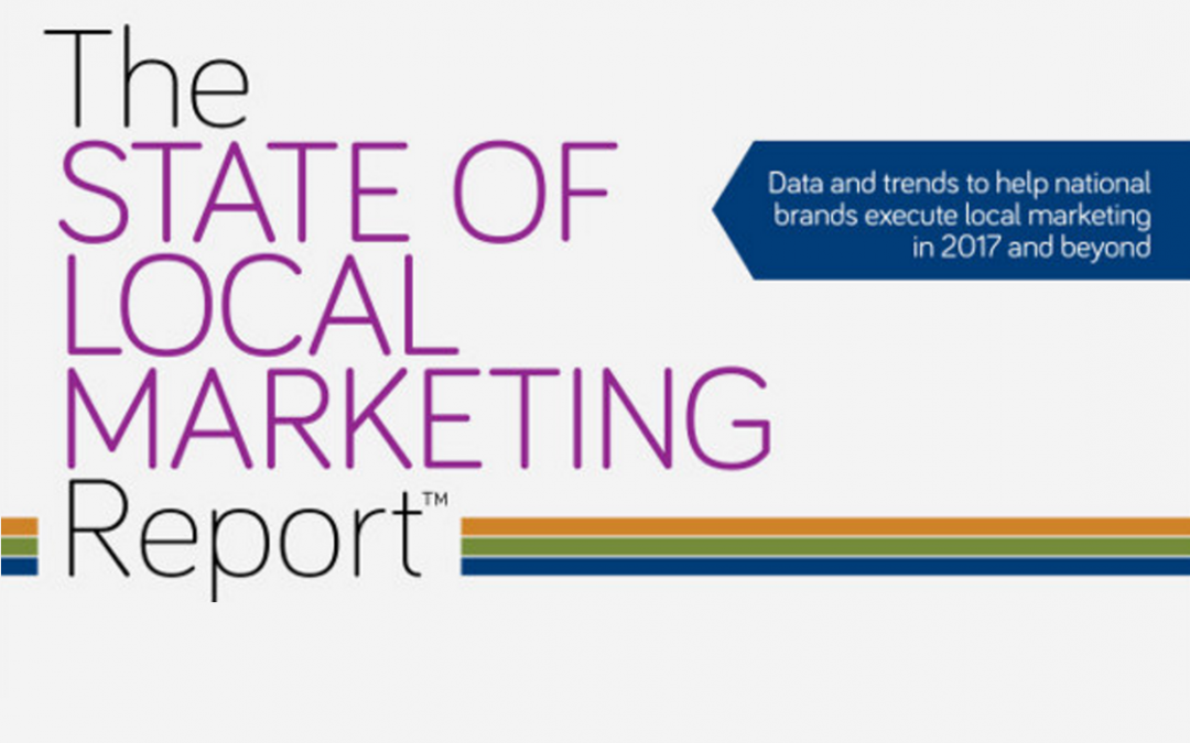 The State of Local Marketing Report [Infographic]