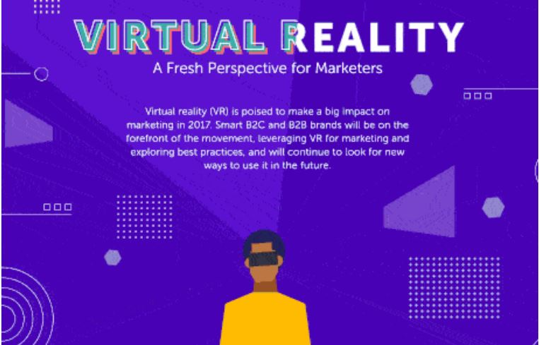 Virtual Reality a Fresh Perspective for Marketers [Animated Infographic]