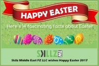 Happy Easter 2017 – 14 fascinating facts about Easter [Infographic]