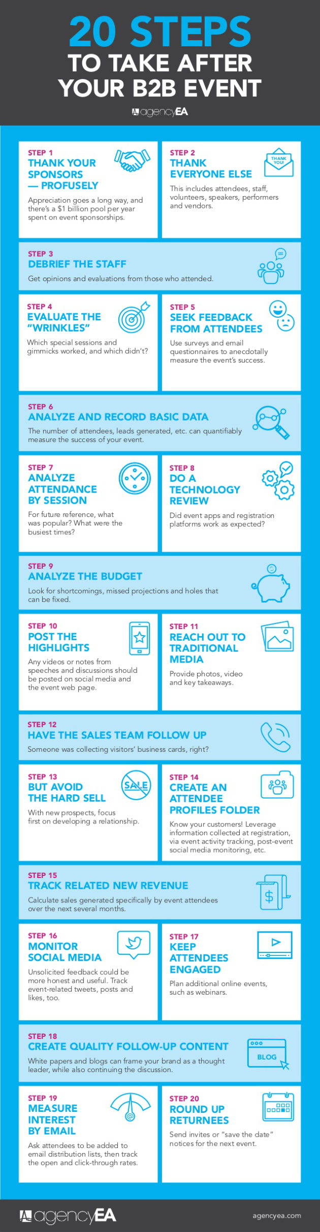 20 Steps to Take After Your B2B Event to Ensure Future Success