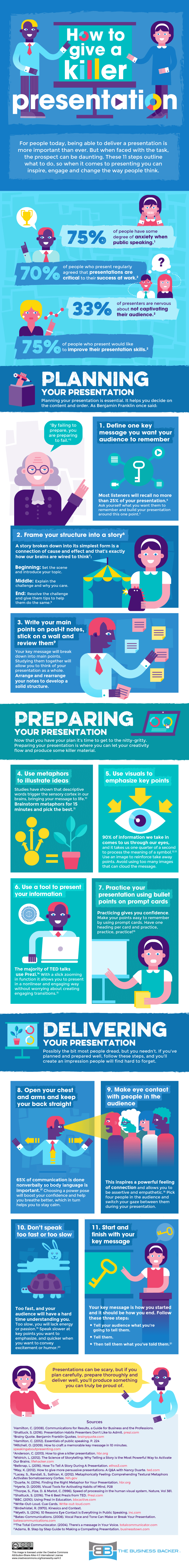 11 Tips on How to Plan, Prep, and Deliver a Killer Presentation