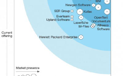 Forrester Names OpenText a Leader in Transactional Content Sevices