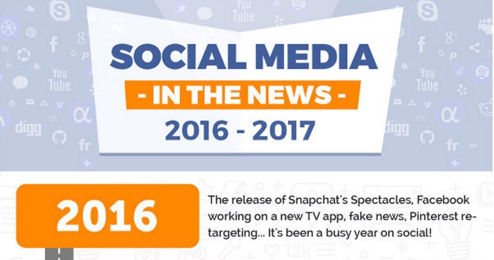 Social Media News and Milestones: 2016-2017 [Infographic]