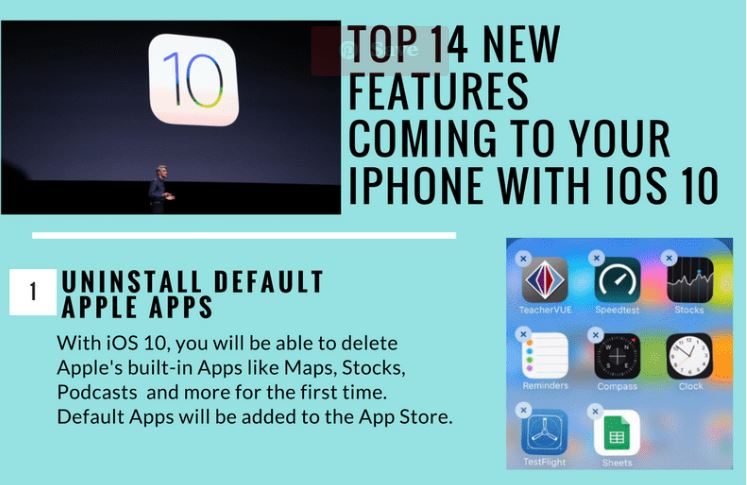 Top 14 iOS 10 Features coming to your iPhone this Fall [Infographic]