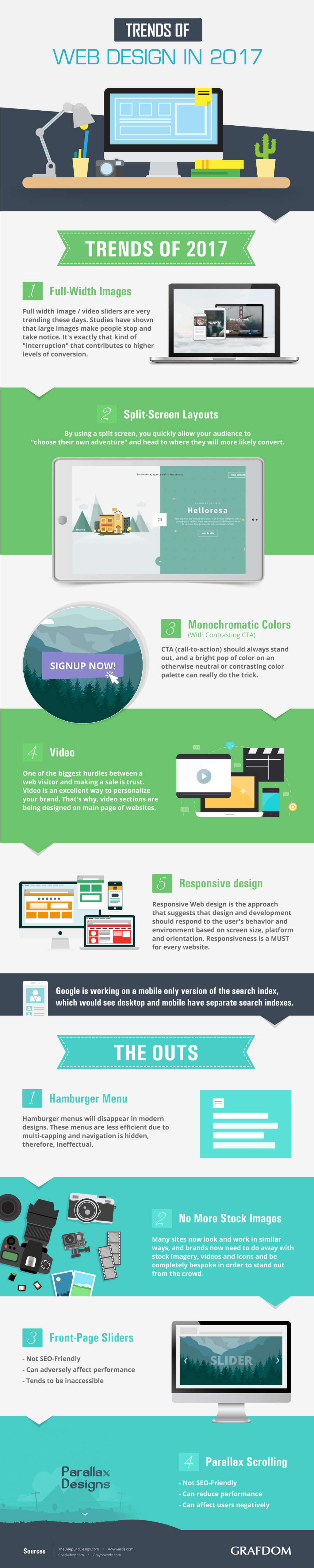 Infographic Web Design 2017