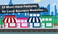 53 Features of Local Business Websites [Infographic]