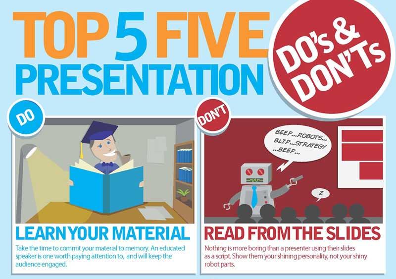Presentation Skills: Top 5 Presentation Do's and Don'ts [Infographic]