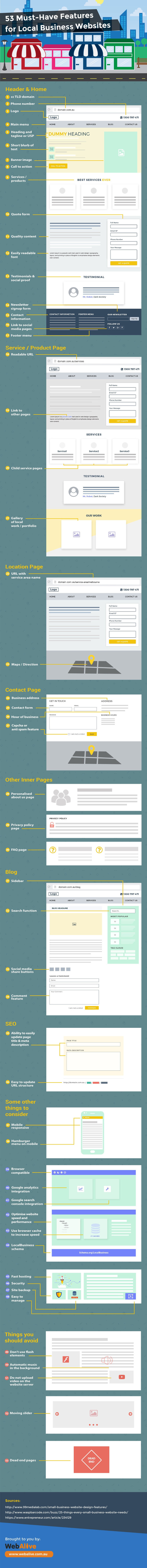 53 Must-Have Features of Local Business Websites [Infographic]