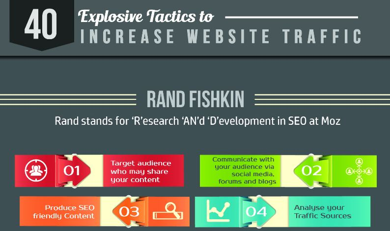 40 Explosive Tactics to Increase Website Traffic [Infographic]