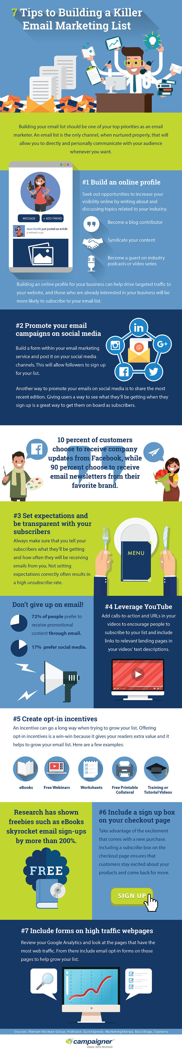 Seven Tips for Building a Killer Email List [Infographic]