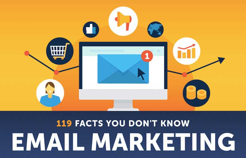 119 Facts You Don't Know About Email Marketing [Infographic]