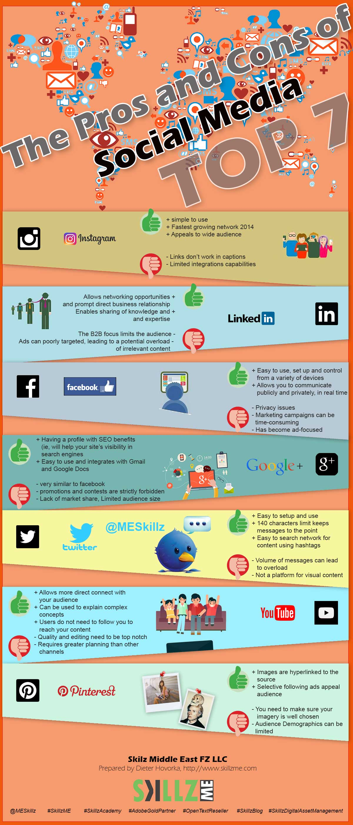 The Pros and Cons of Top 7 Social Media