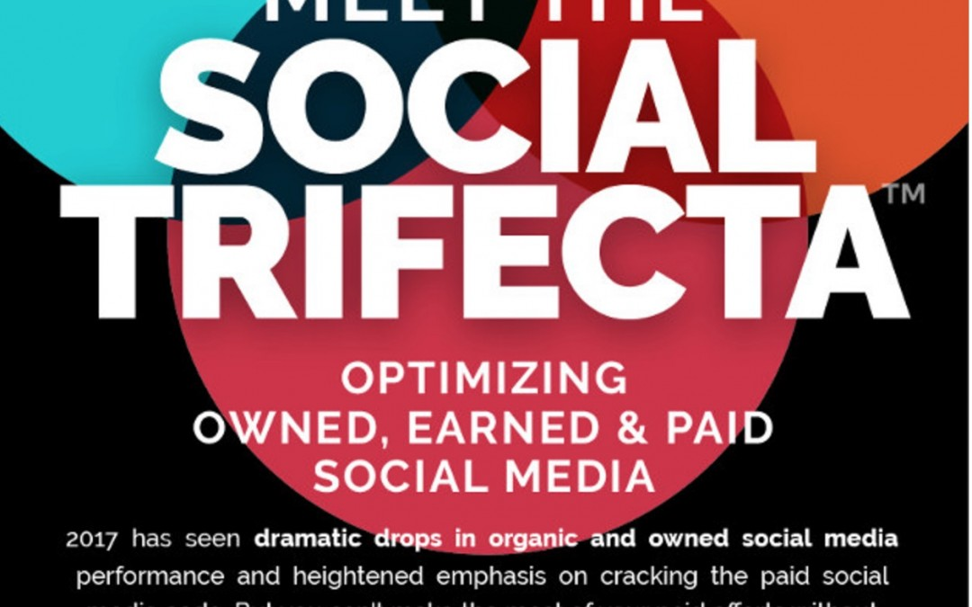 The Social Media Trifecta [Infographic]