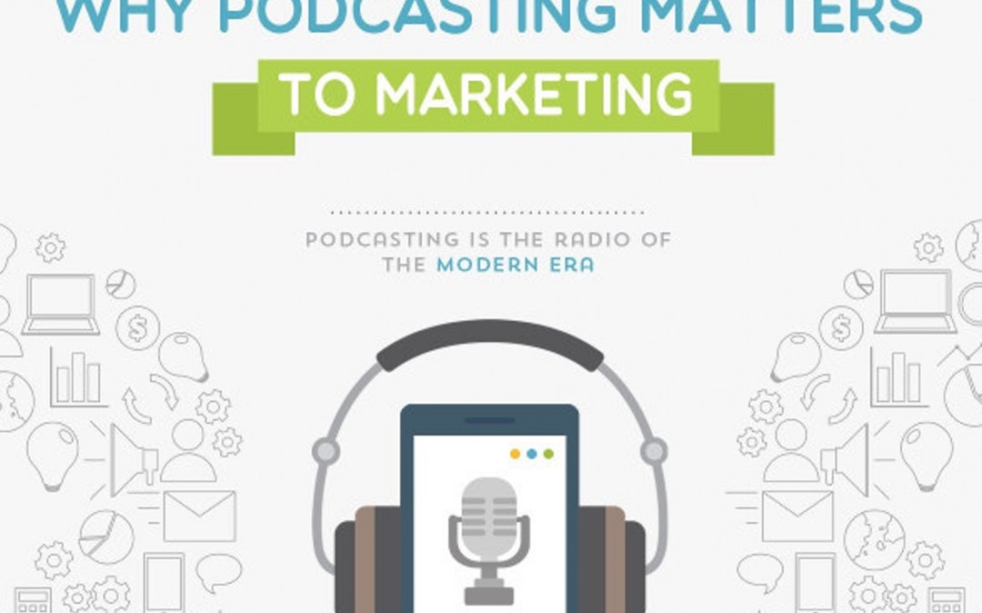 Marketing Podcasts and Why Does It Matter [Infographic]