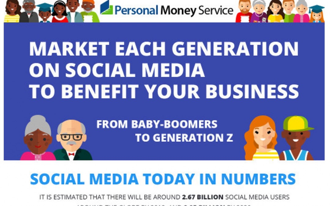 Market Each Generation on Social Media To Benefit Your Business [Infographic]