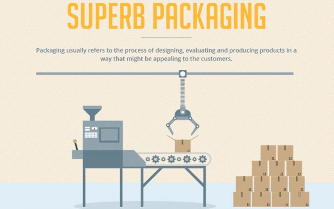The Science Behind Superb Packaging [Infographic]