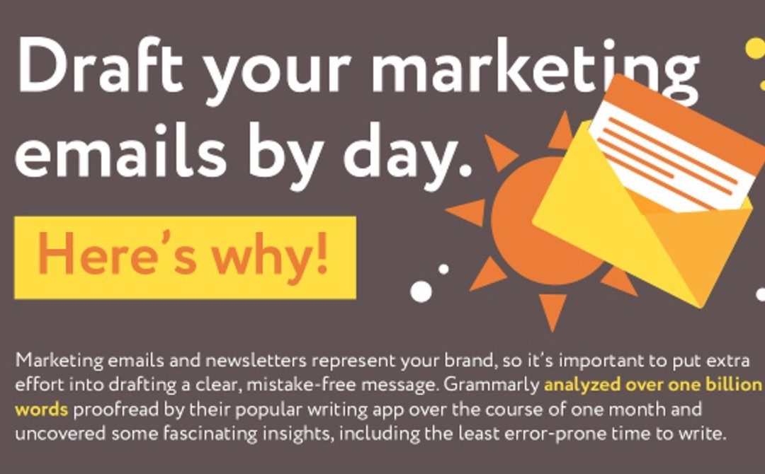 What Time of Day You Should Write Marketing Emails to Avoid Mistakes [Infographic]