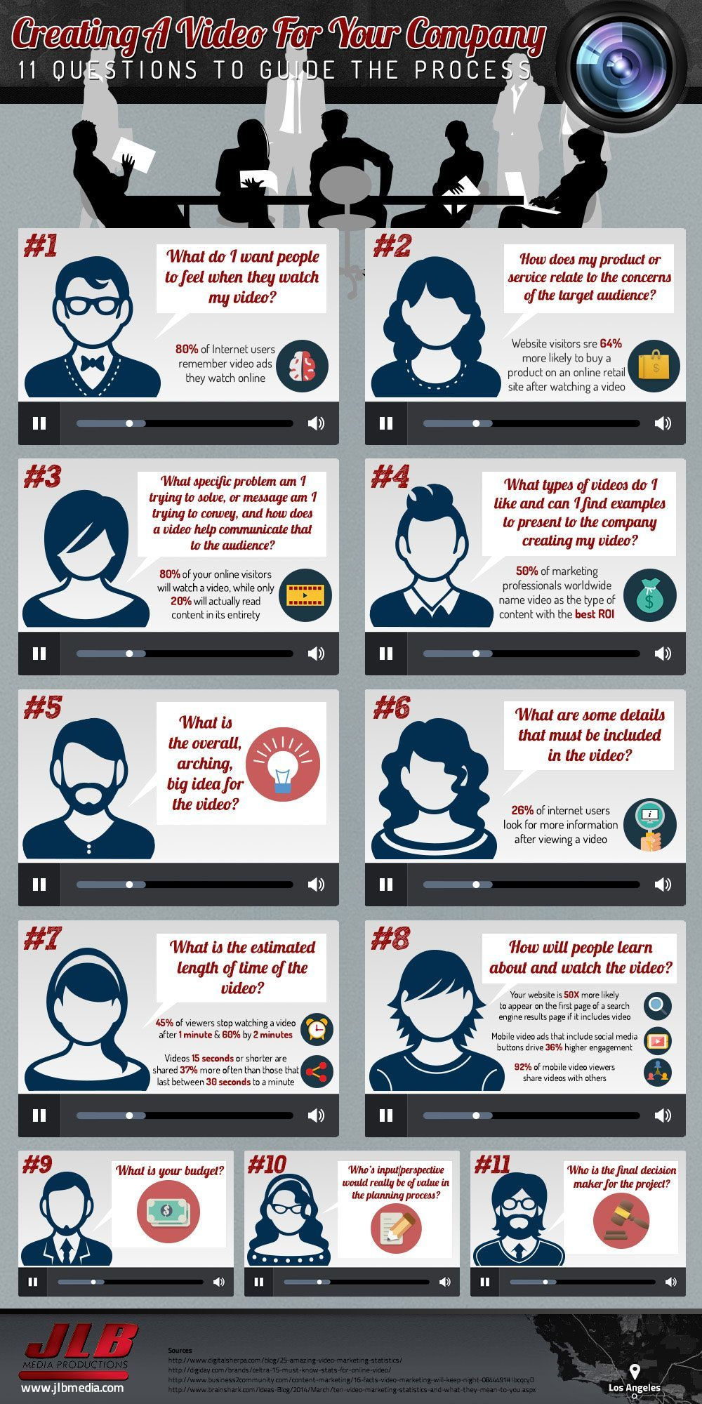 11 Questions to Ask Before You Create a Marketing Video [Infographic]