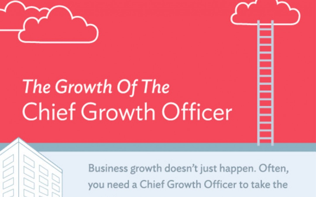 The Growth of the Chief Growth Officer [Infographic]