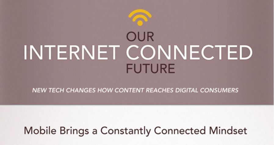 How Content Reaches a Constantly Connected Audience [Infographic]
