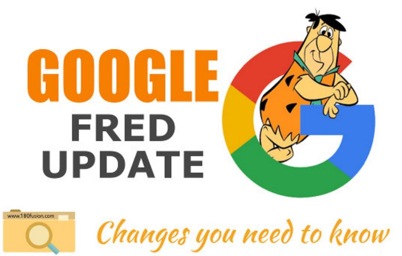 Google Algorithm Update Fred [Infographic]