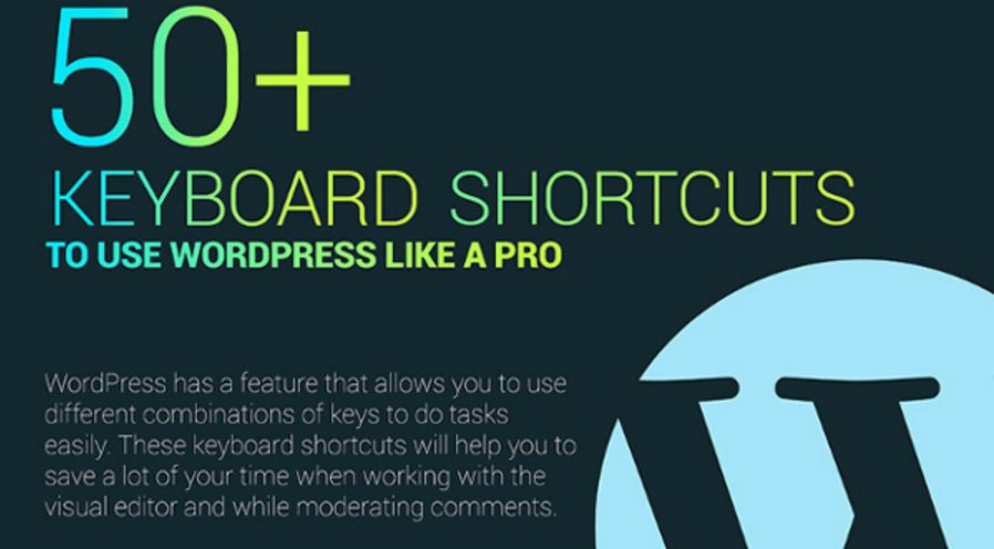 50+ Keyboard Shortcuts for Using WordPress [Infographic]