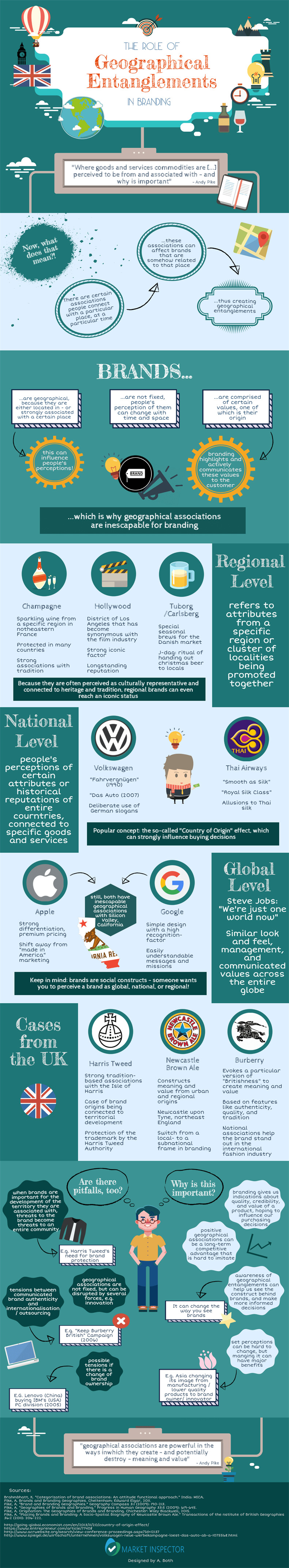 he Role Of Geographical Entanglements In Branding [Infographic]