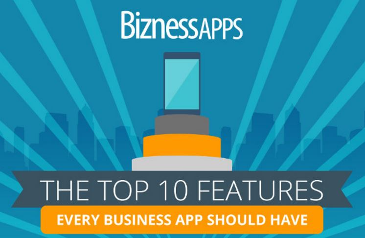 Top 10 Features for Business Mobile Apps [Infographic]