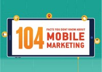 104 Facts You Don't Know About Mobile Marketing [Infographic]