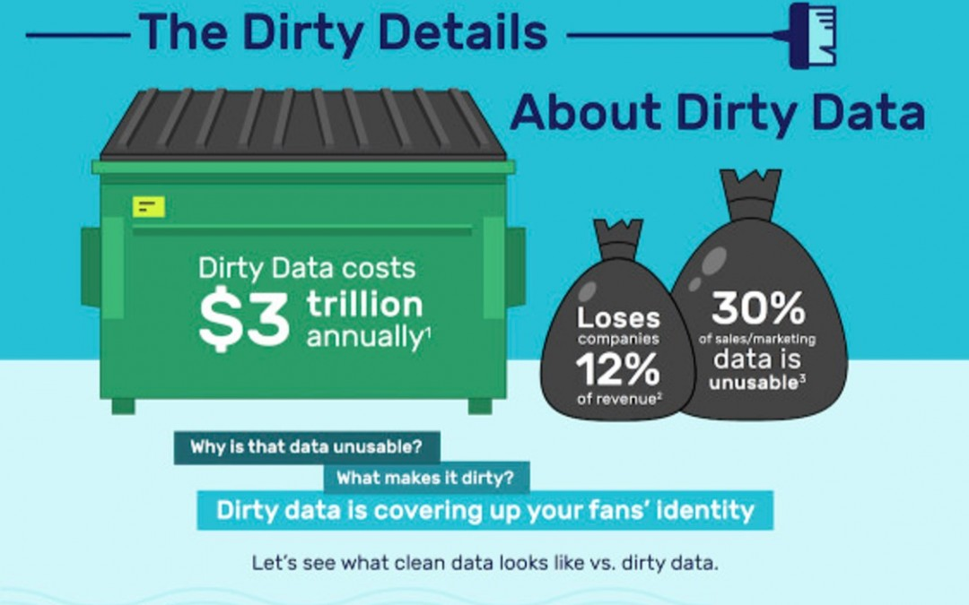 The Nitty-Gritty of Dirty Data [Infographic]