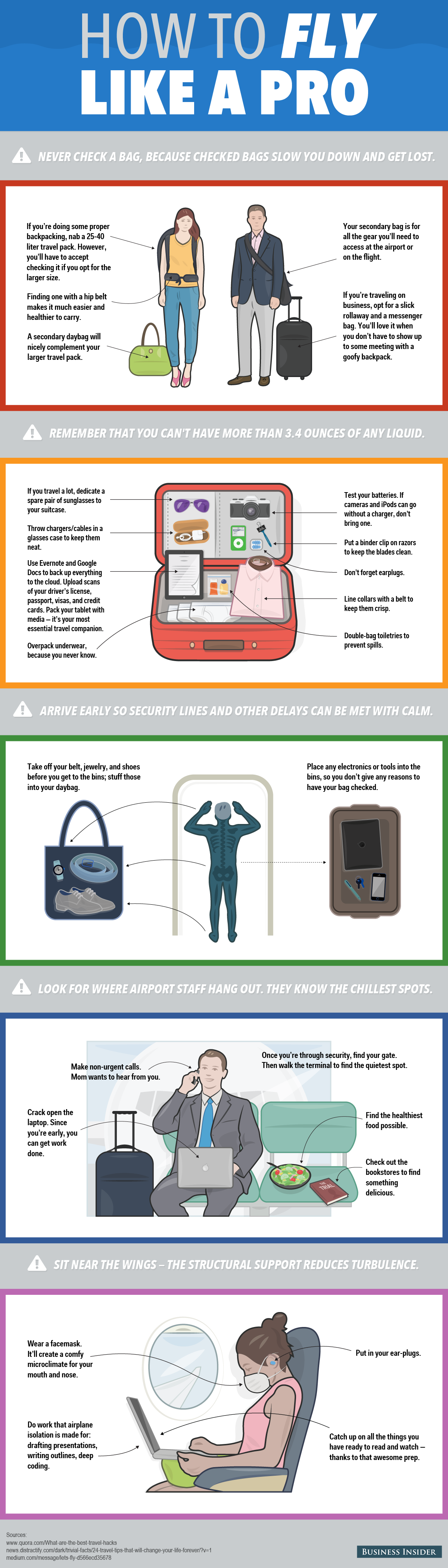 Flying Like Pro and Travel Hacks [Infographic]