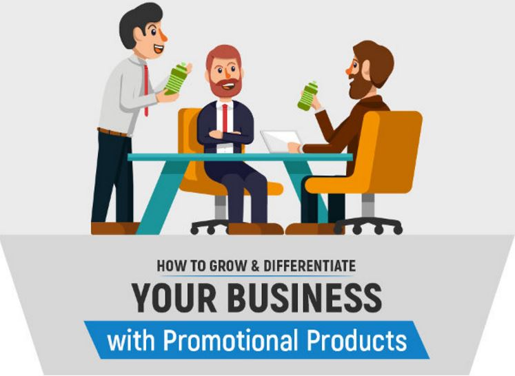 Your Brand With Promotional Products [Infographic]