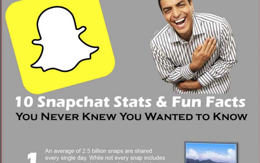 10 Snapchat Stats & Fun Facts You Never Knew [Infographic}