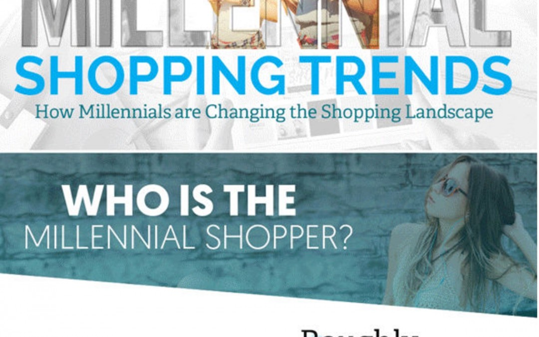 Millennial Shopping Trends [Infographic]