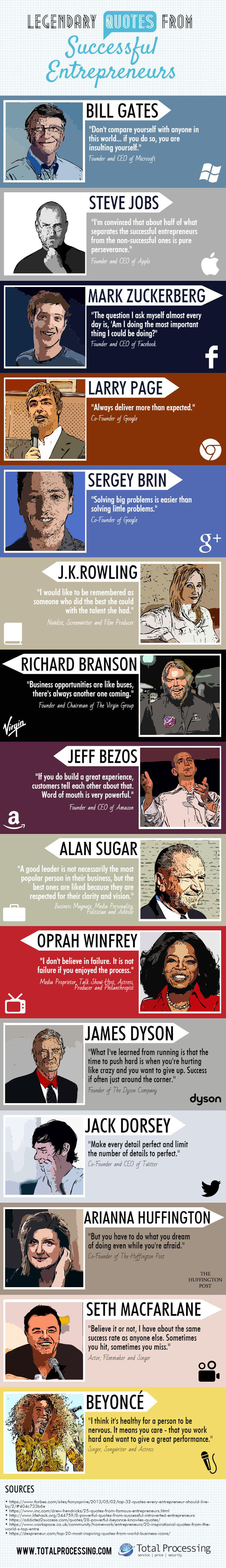 Infographic Quotes from Successful Legendary Entrepreneurs