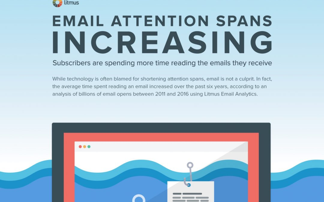 Email Subscribers Increasing Attention Span [Infographic]